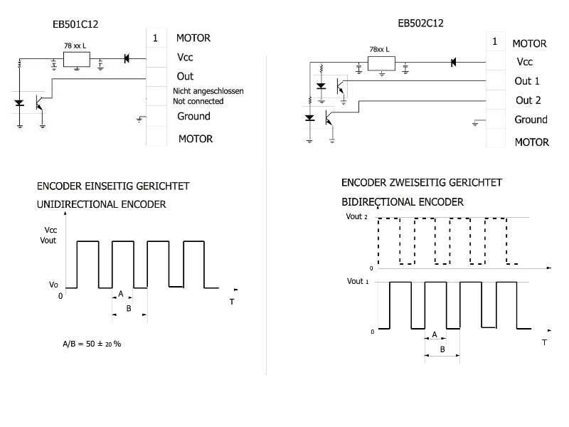 Optical encoder EB 50 scheme BERNIO